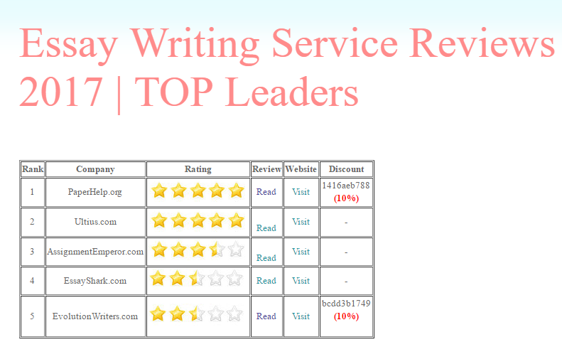 Essay Writing Service Reviews 2017 by Sandy Thomas